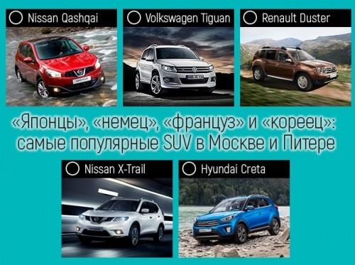«Японцы», «немец», «француз» и «кореец»: самые популярные SUV в Москве и Питере